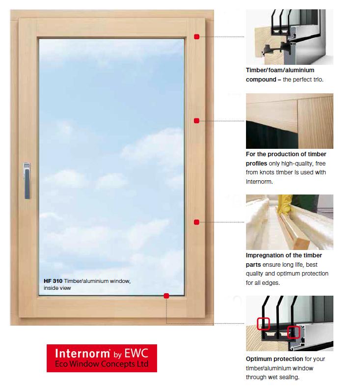 internorm windows, Ireland